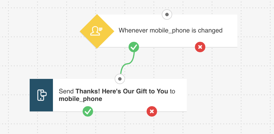 Sending an automated thank you text message when an email recipient adds their phone number.