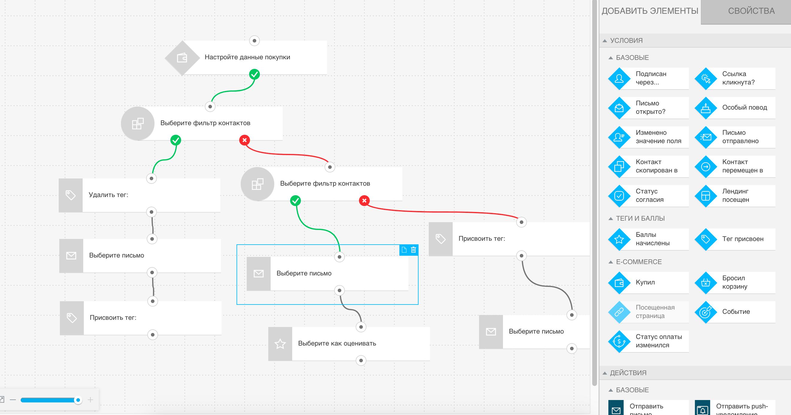 конструктор автоматизации в GetResponse