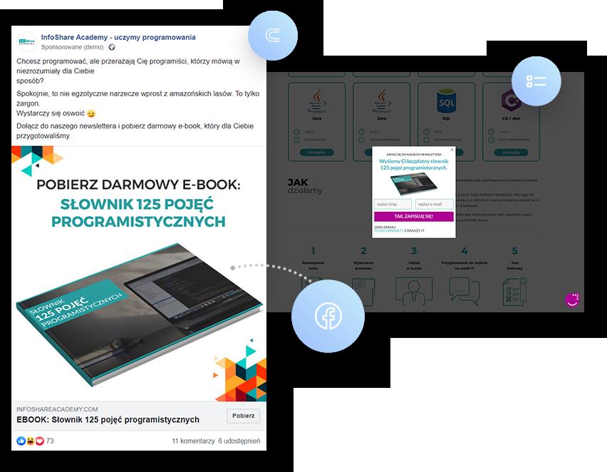 Facebook ad advertising an ebook.