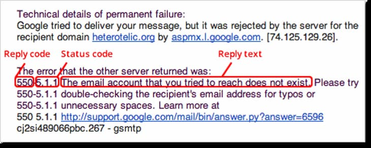 The anatomy of SMTP reply codes.