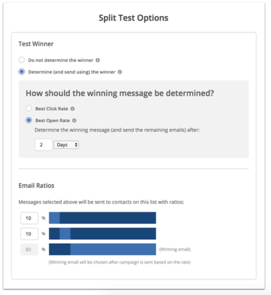 настройка А/В тестов в Active Campaign