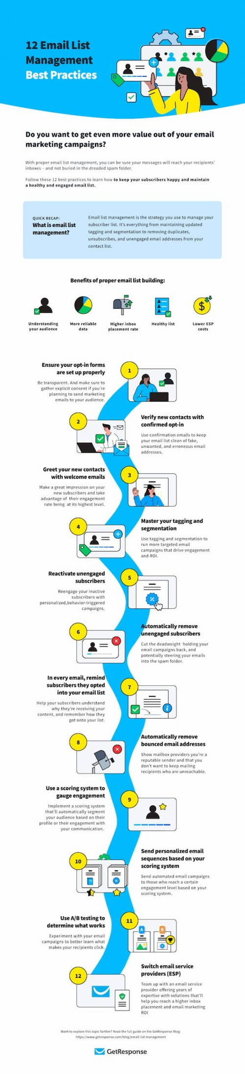 12 Email List Management Best Practices - infographic.