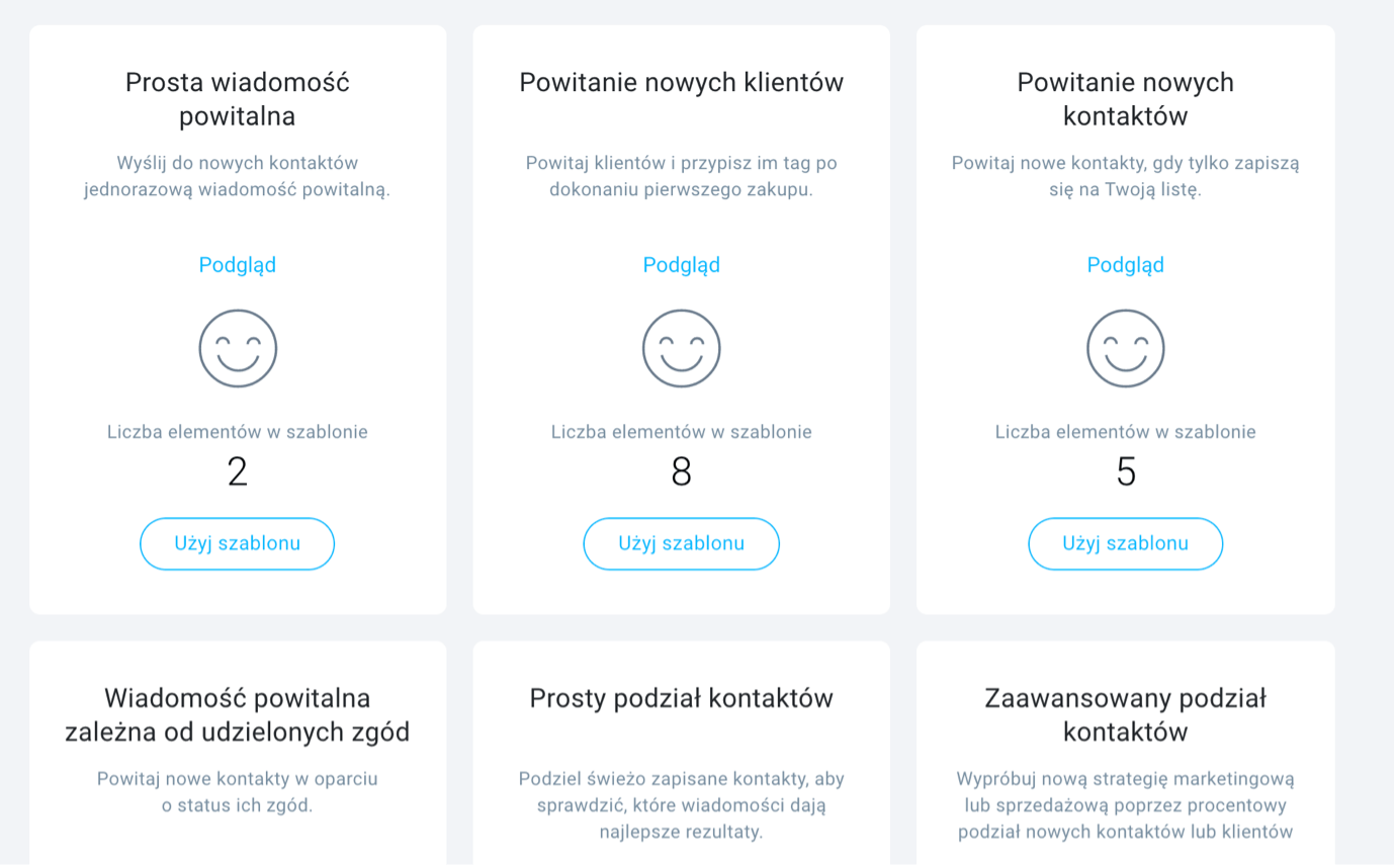 Biblioteka cykli marketing automation GetResponse