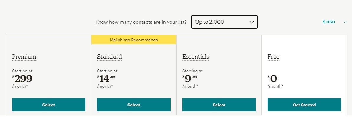 Mailchimp pricing.