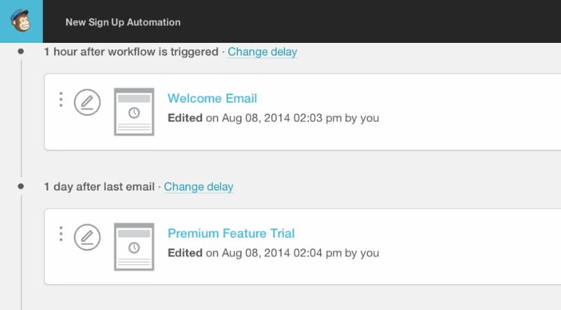 Mailchimp email marketing service.