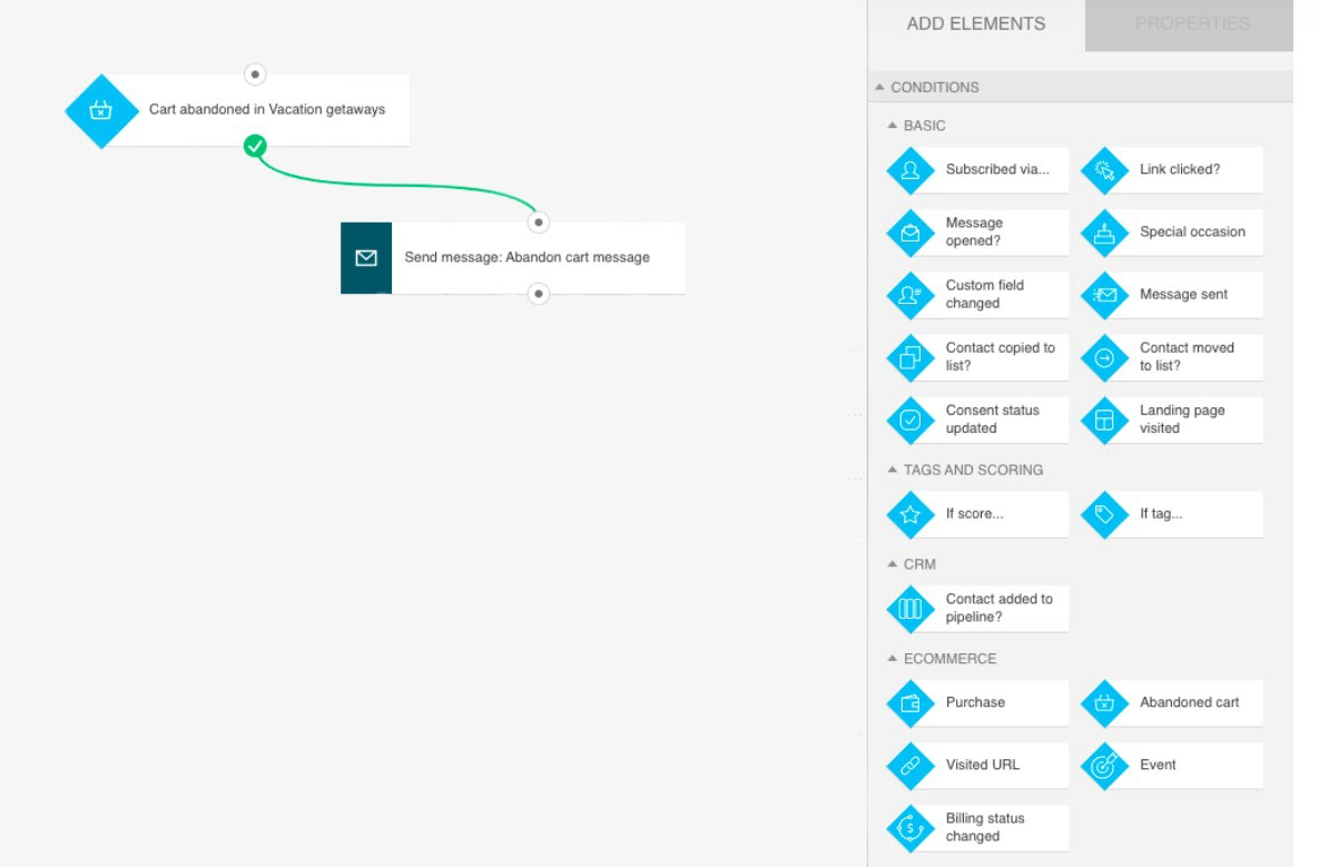 Easy drag and drop marketing automation editor in GetResponse.