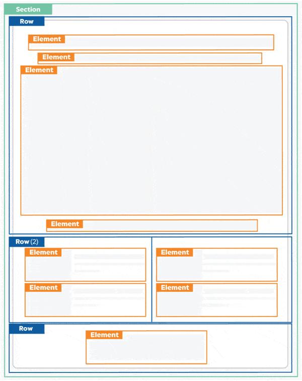 Структура шаблона письма в ClickFunnels