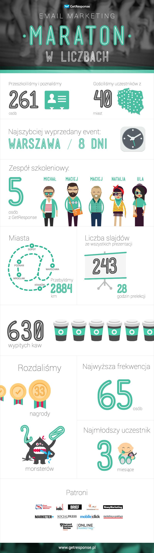 maraton_infographic_800px