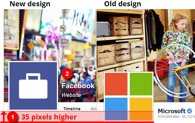 Zmiany wielkosc grafik facebook