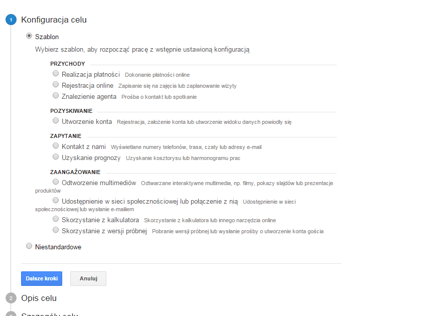 Google Analytics cele