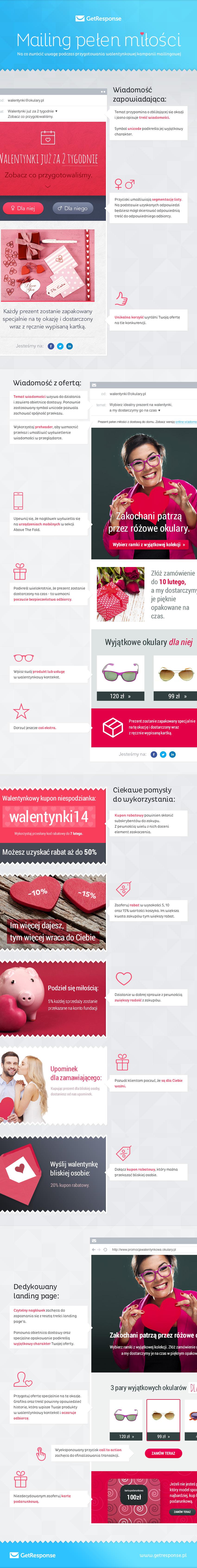 mailing_pelen_milosci