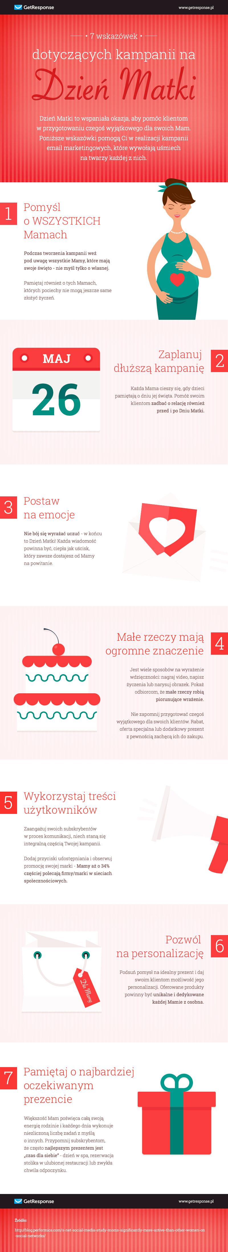 infografika_dzien_matki