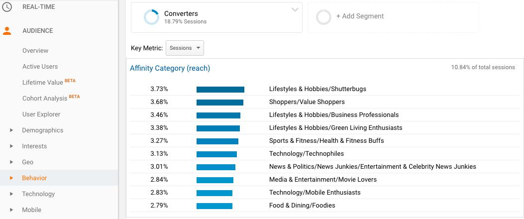 Widok-panel-Google-Analytics