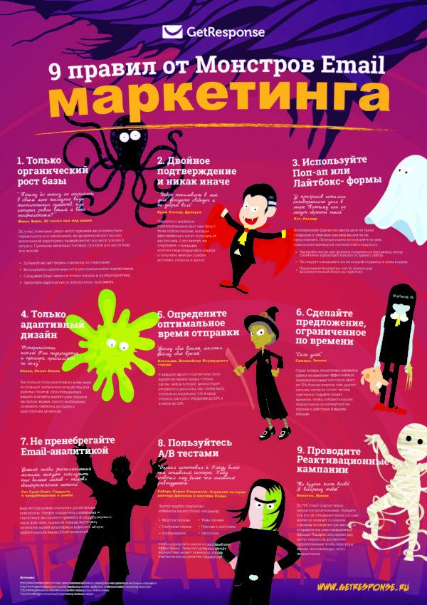 9-pravil-email-marketinga-ot-monstrov
