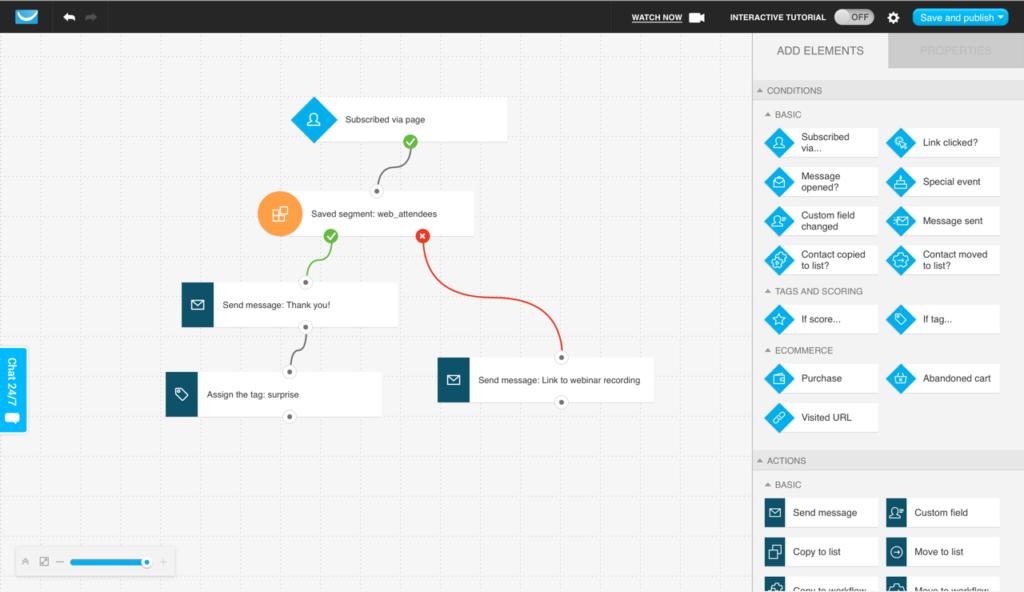 Пример цепочки автоматизации маркетинга для проведения вебинара