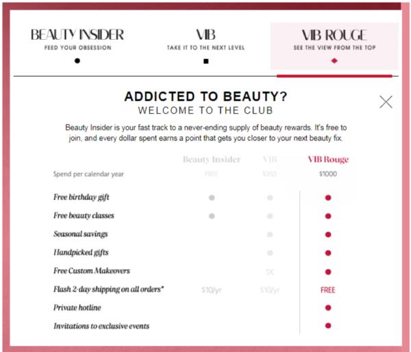 программа лояльности для постоянных клиентов в магазине Sephora
