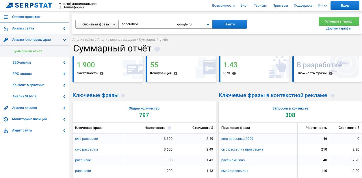 Интерфейс SerpStat, показывающий популярность ключевых фраз