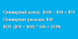 Формула для подсчета возврата от инвестиций
