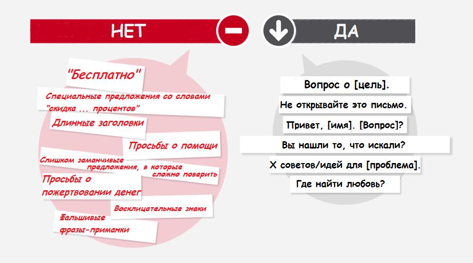 Слова которые, согласно RedStag, следует избегать в емейл рассылках