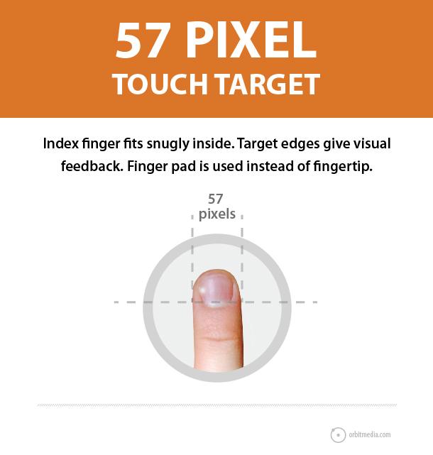 Размер кнопки действия, который рекомендуют дизайнеры