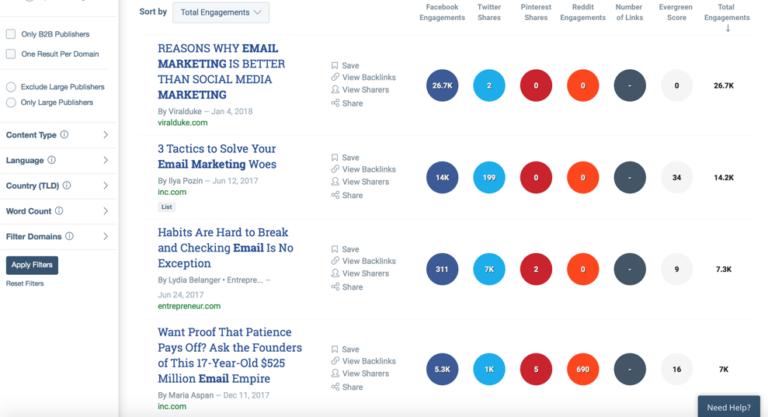 Скриншот BuzzSumo, со списком наиболее популярных постов блога и статей по нужным ключевым словам