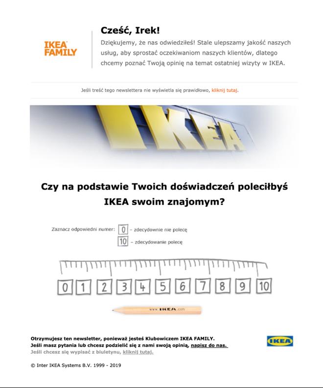 Емейл - опрос клиентов от Ikea
