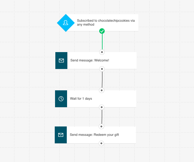 Welcome email series built in GetResponse Marketing Automation Workflow Creator