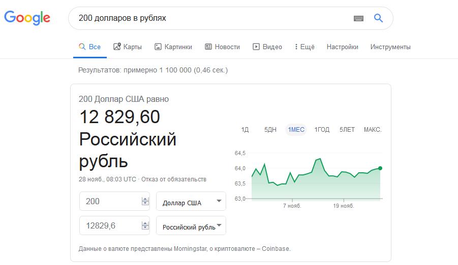 Калькулатор обмена валют (доллары США на рубли) созданный Гугл
