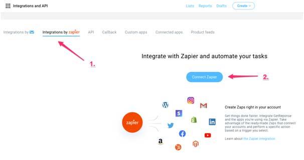 Скриншот раздела Интеграции и API, выбор стрелкой раздела Интеграции Zapier