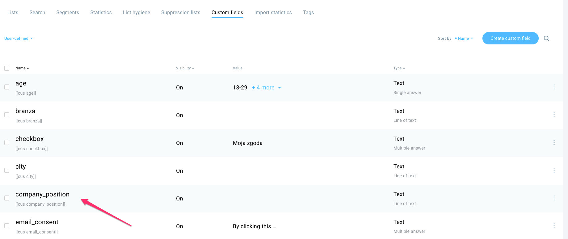 A new custom field has been successfully created and it's visible on the manage custom fields page.