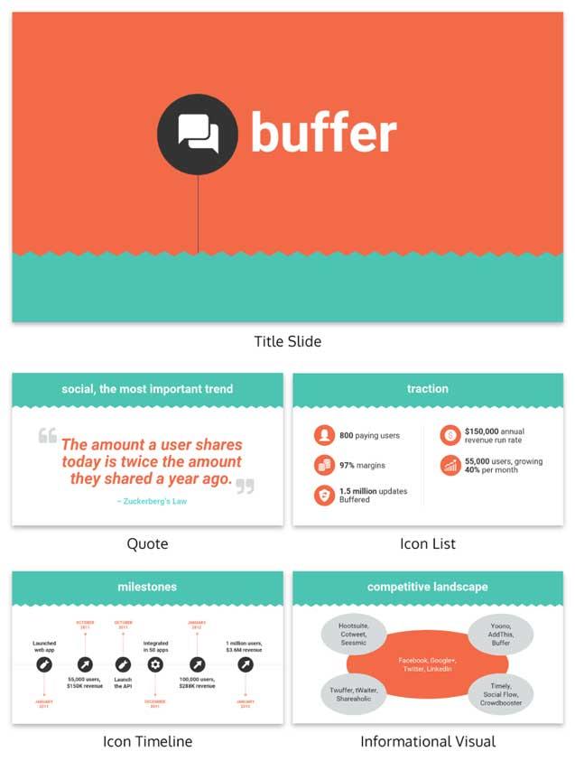 Цветная иллюстрированная презентация компании Buffer с использованием фирменной символики  и брендинга