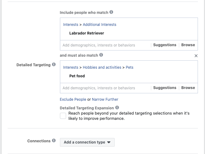 Facebook Lead Ads target people's interests.