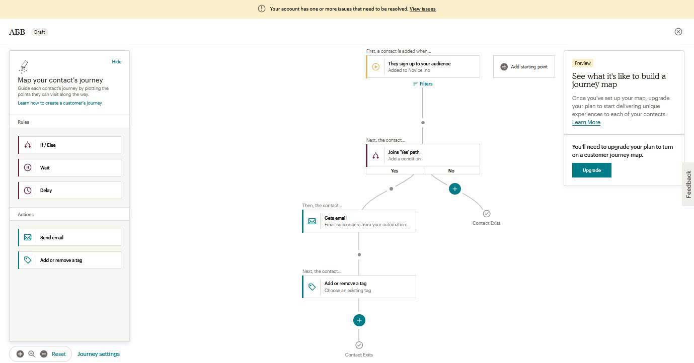 пример небольшой автоматизированной цепочки в сервисе емейл рассылок Mailchimp