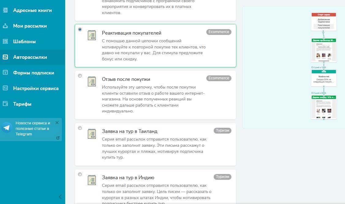 готовые сценарии автоматизации в SendPulse