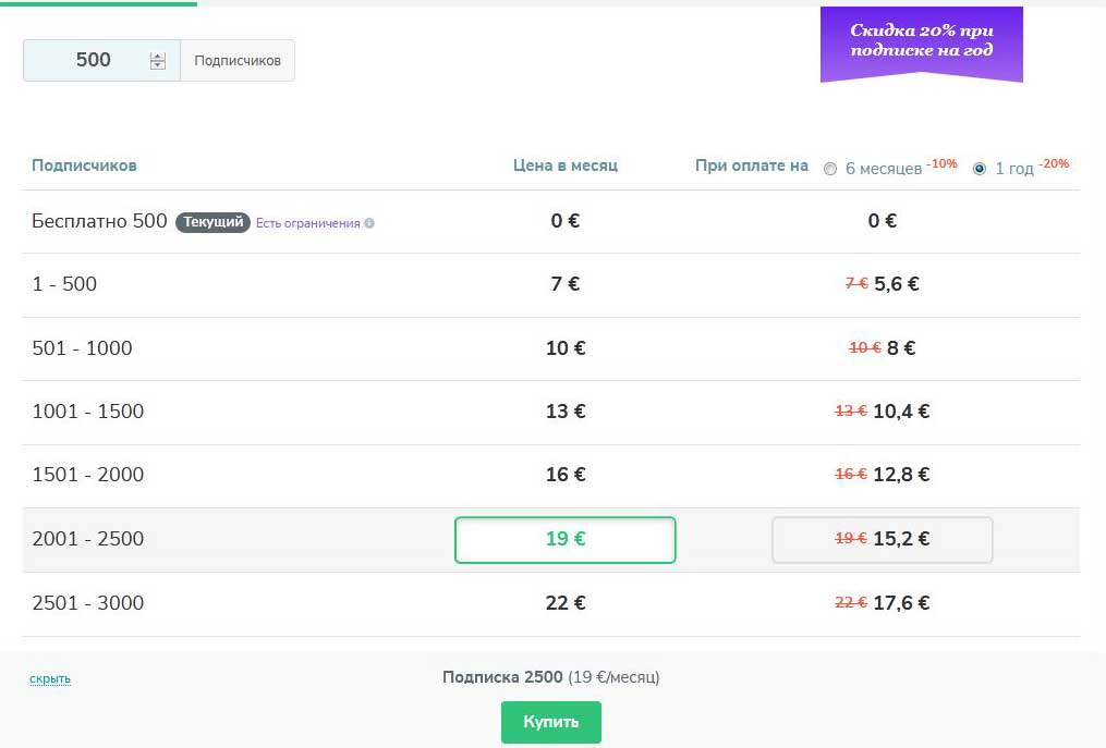 страница с тарифами в зависимости от количества писем бесплатного сервиса рассылки email SendPulse
