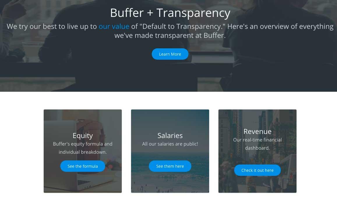 страница Buffer со ссылками на данные о компании, выручке, зарплате сотрудников