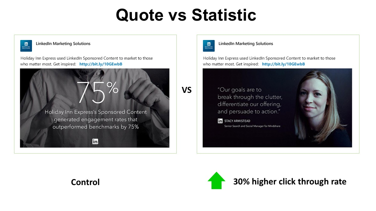 Image showing CTR results for quotes vs statistics.