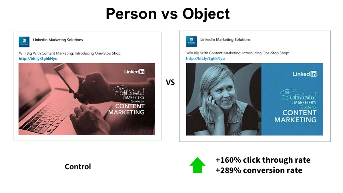 Person vs Object CTR test results.