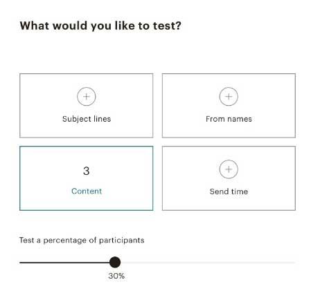 настройка параметров A/B тестов в Mailchimp