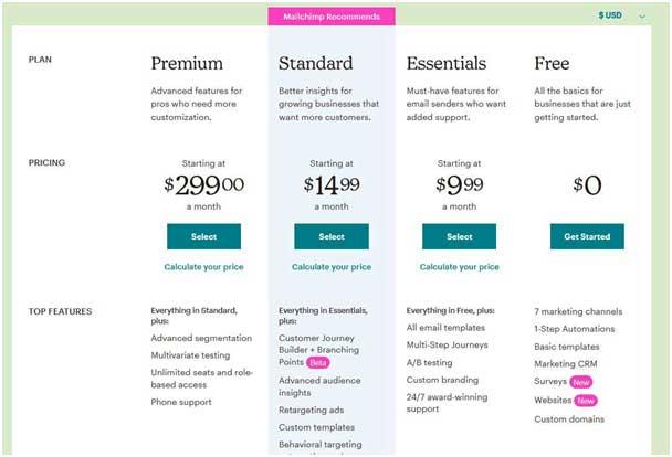 ценообразование в Mailchimp