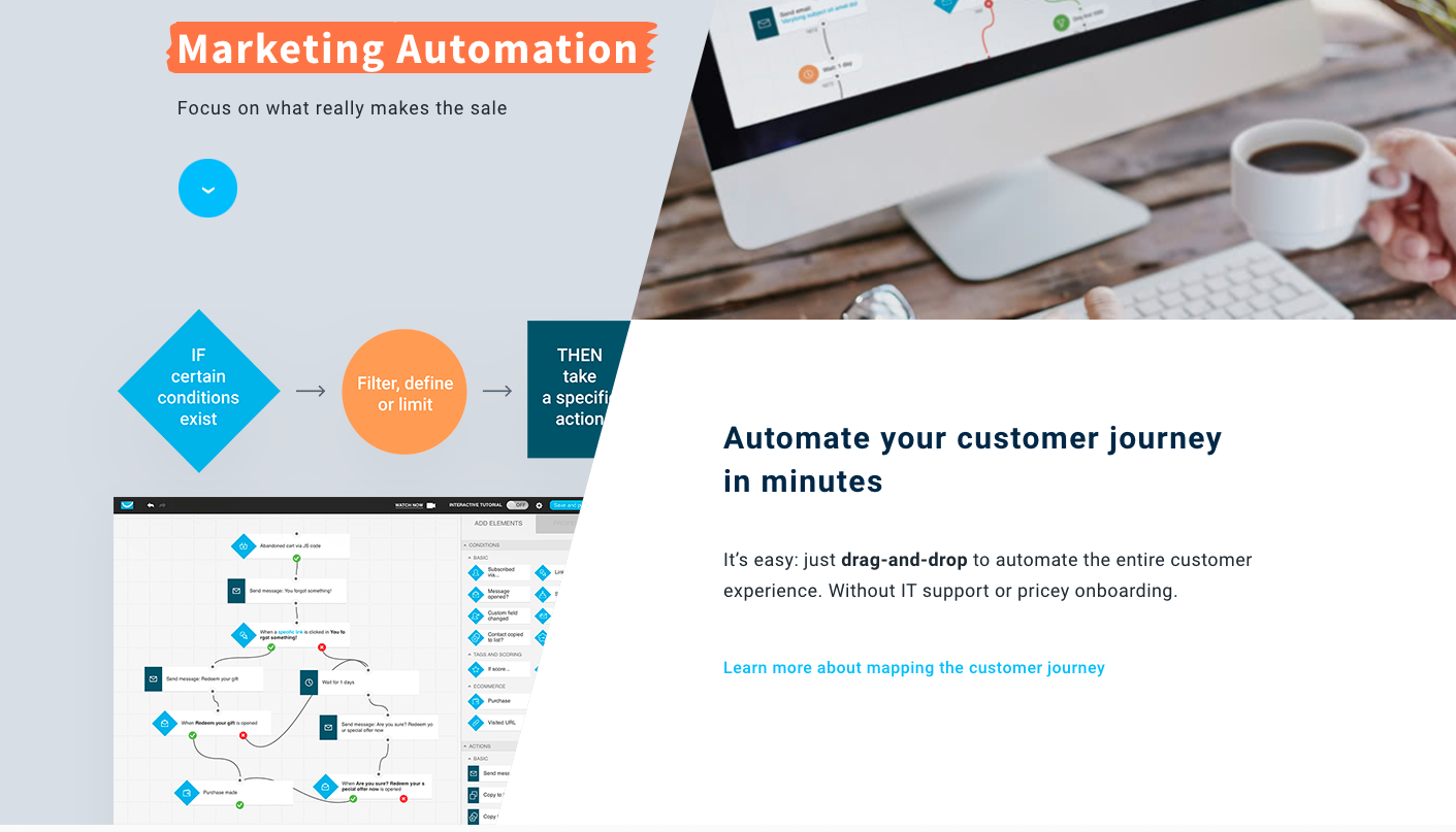 Visualization of GetResponse Marketing Automation tools that let you automate your customer journey.