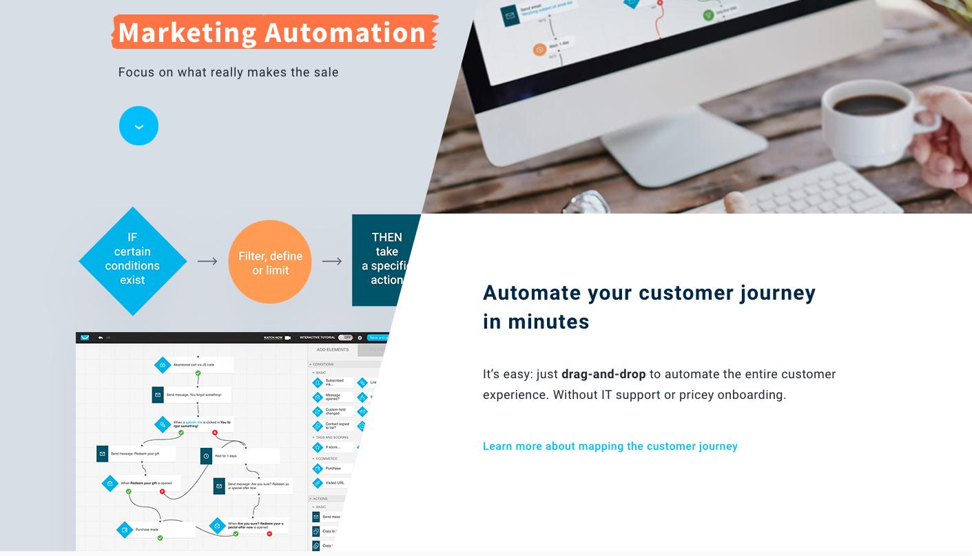 """Visualización de las herramientas de automatización de marketing GetResponse que le permiten automatizar el recorrido del cliente. """"Class ="""" wp-image-14367"""