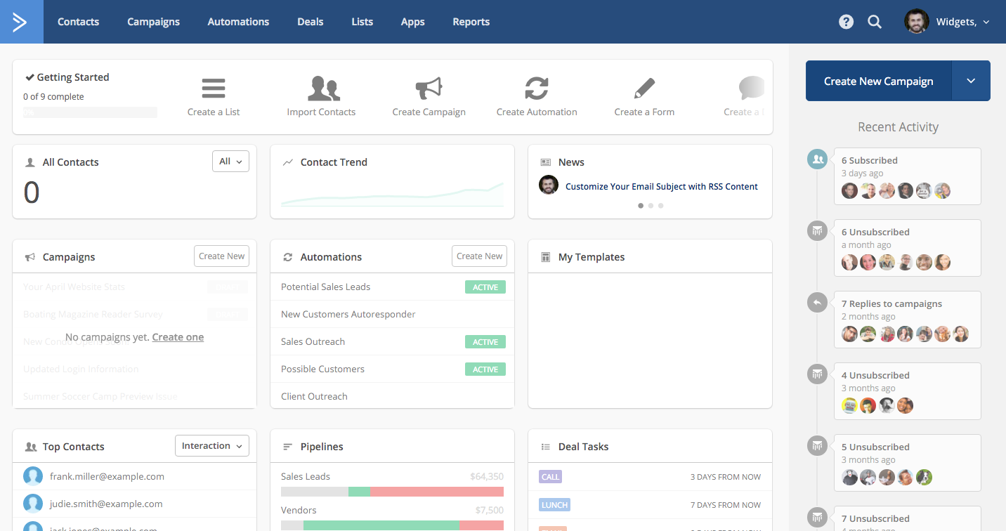 ActiveCampaign dashboard.