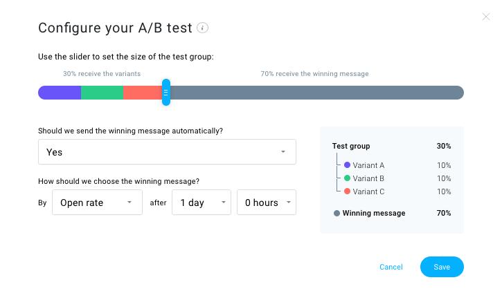 a-b-test-getresponse