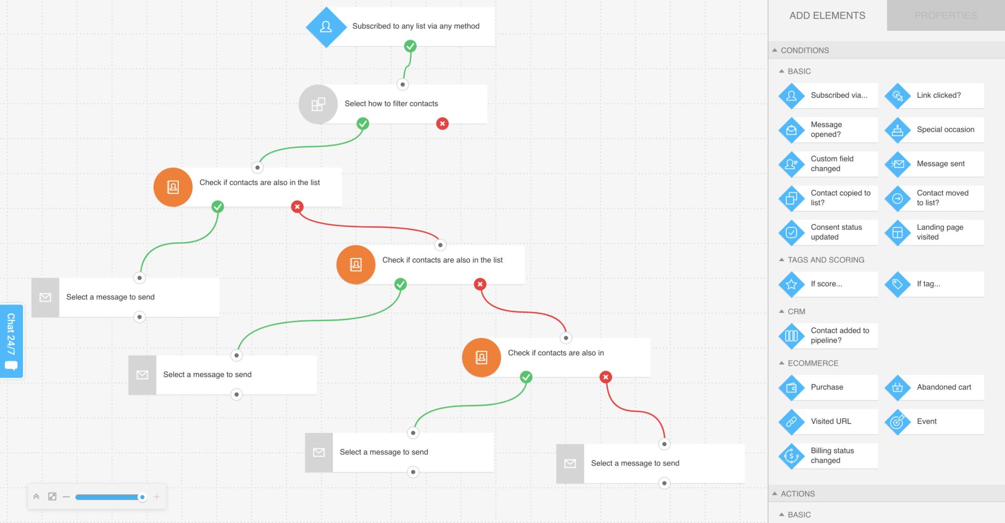 конструктор автоматизации маркетинга состоящий из нескольких процессов в платформе ГетРеспонс