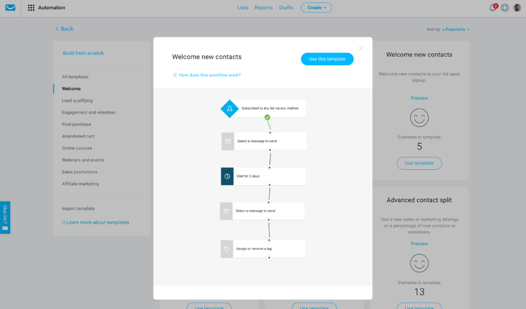A pre-designed workflow template to welcome new contacts.