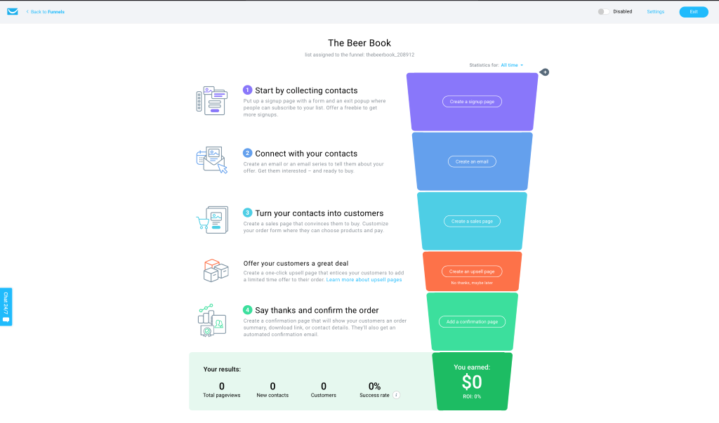 A full sales funnel template for a sales process.