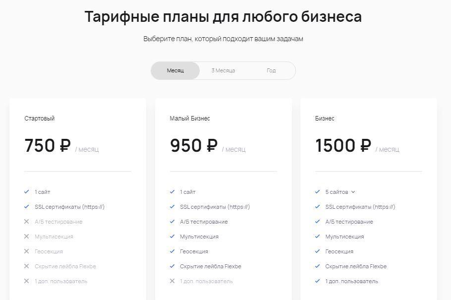 список тарифных планов конструктора лендингов Flexbe