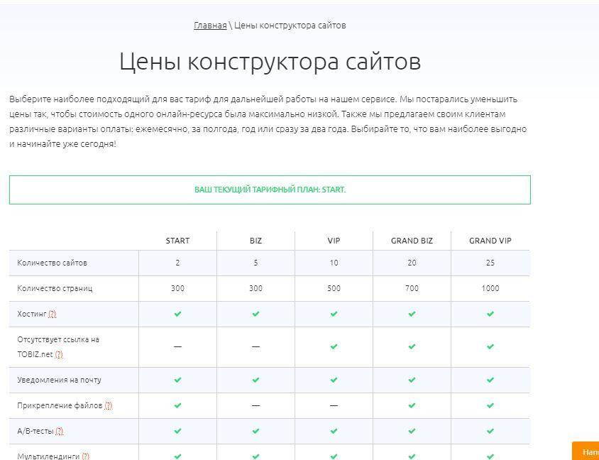 список тарифных планов конструктора лендингов Tobiz