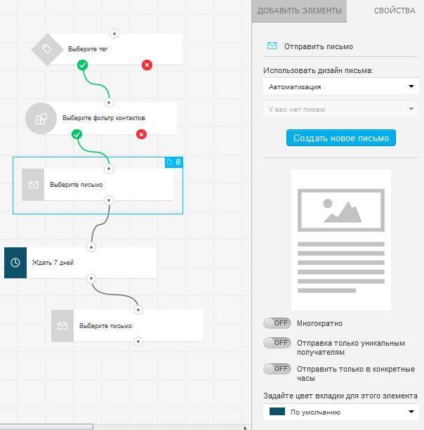 изменение параметров блока автоматизации GetResponse